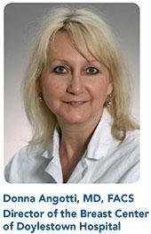 Donna Angotti, MD, FACS
