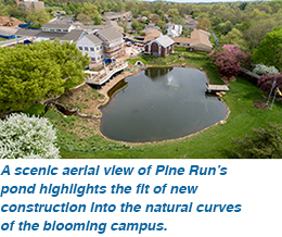 A scenic aerial view of Pine Run's pond highlights the fit of new construction into the natural curves of the blooming campus.